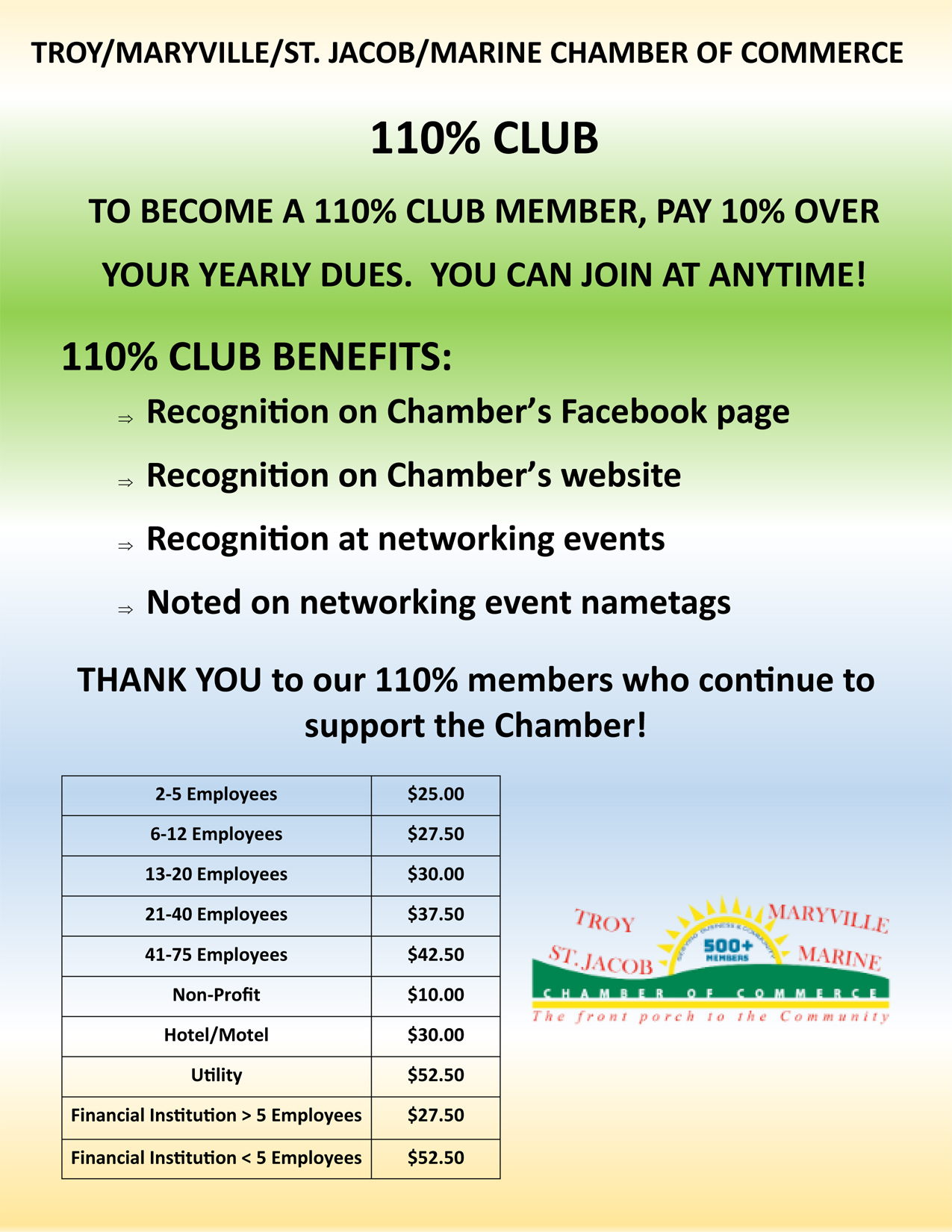 Troy Maryville St. Jacob Marine Chamber of Commerce 110% Club