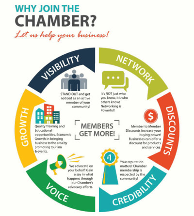 join-the-chamber-w400.jpg
