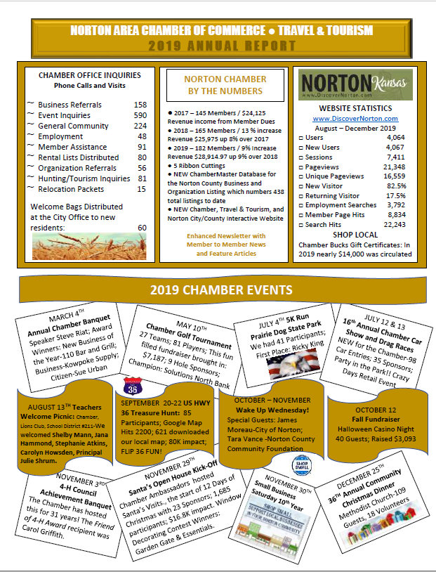 Annual-Report 2020-Norton Chamber.PNG