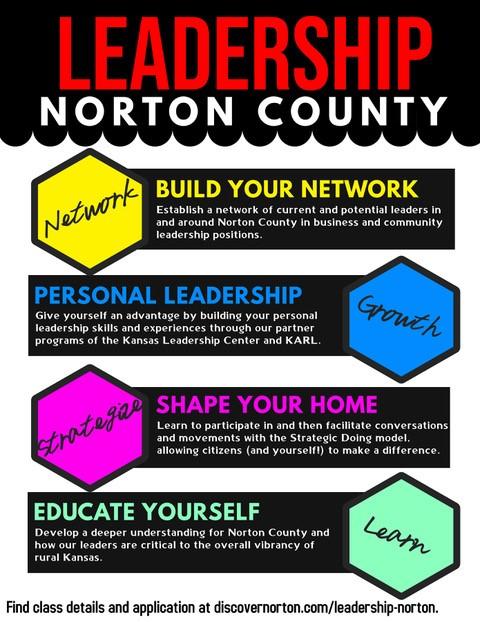 LEADERSHIP NORTON COUNTY