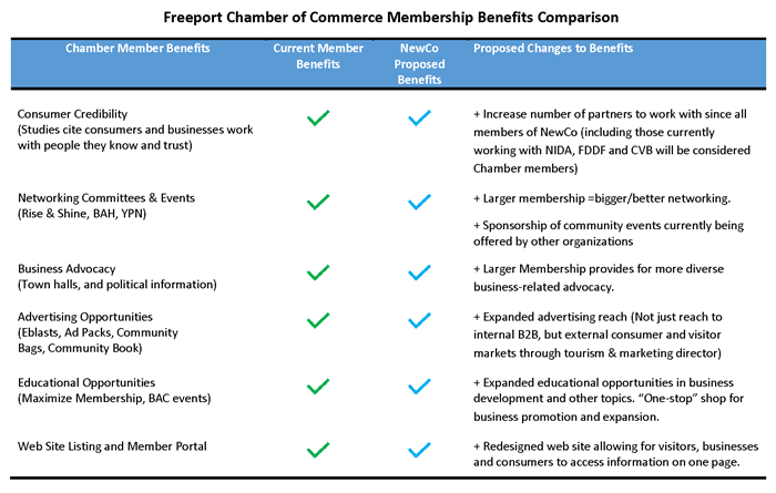 Member-Benefit-Comparison.png