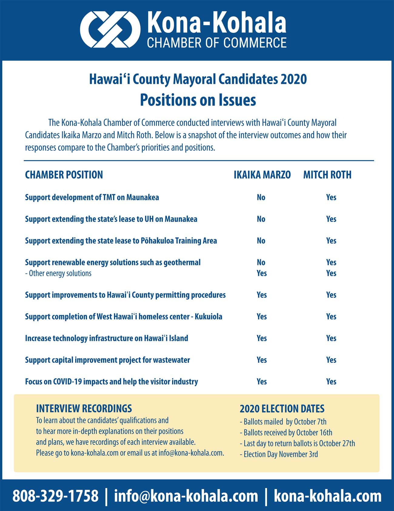 Mayoral-Candidate-Interview-Outcomes-b.jpg