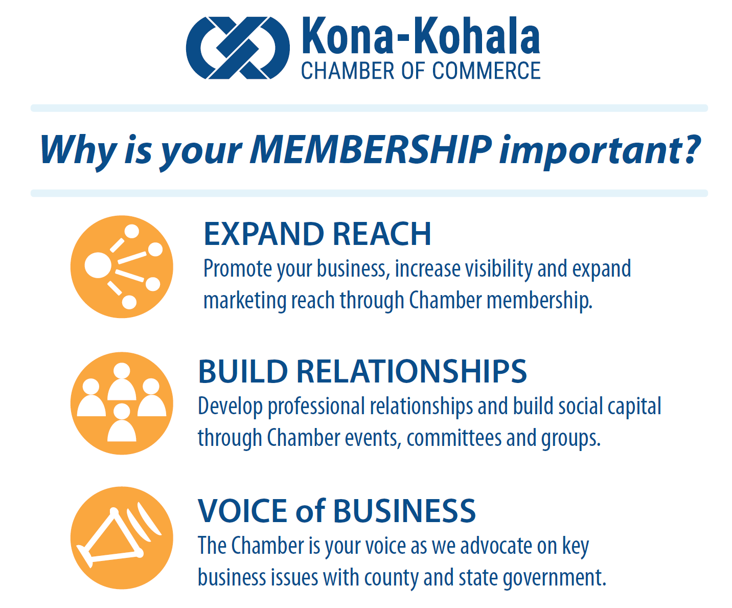 Why-is-your-membership-important-2021.PNG