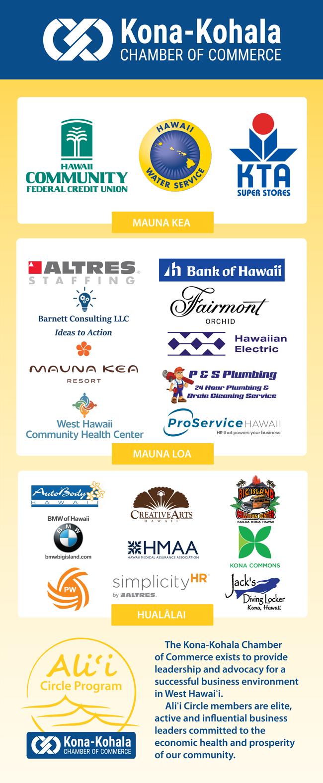 Kona-Kohala Chamber of Commerce Ali'i Circle Members