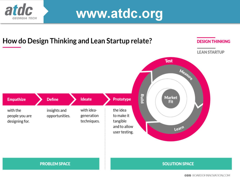 ATDC Start Up Chart