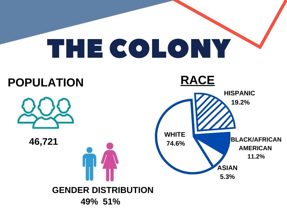 The-Colony1.jpg