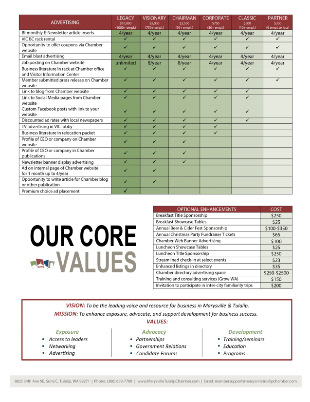 MembershipBenefits_Tiered-Final_page-2_Back-small.png