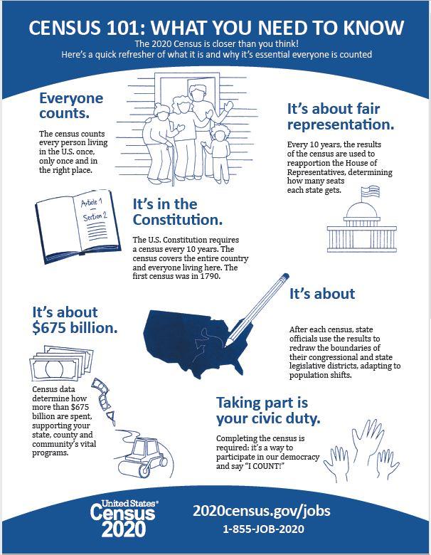Census--Need-to-know-1.JPG