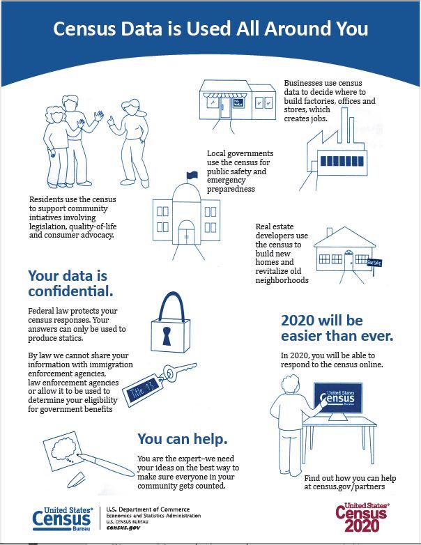 Census--Need-to-know-2.JPG