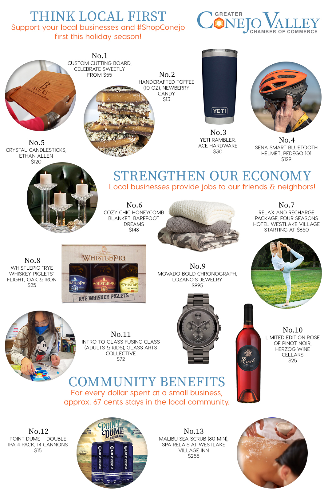 9272---CVCC---Holiday-Gift-Guide_Page1.jpg