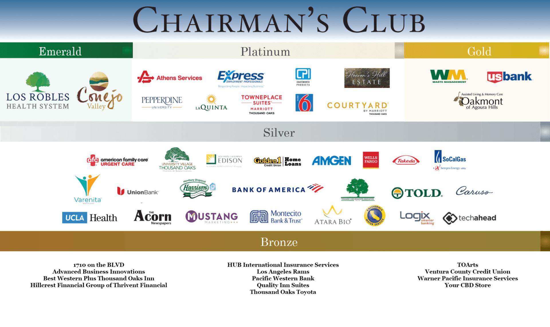 Chairmans-Club-v25.png