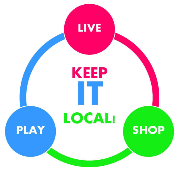 Keep-It-Local-w627.jpg