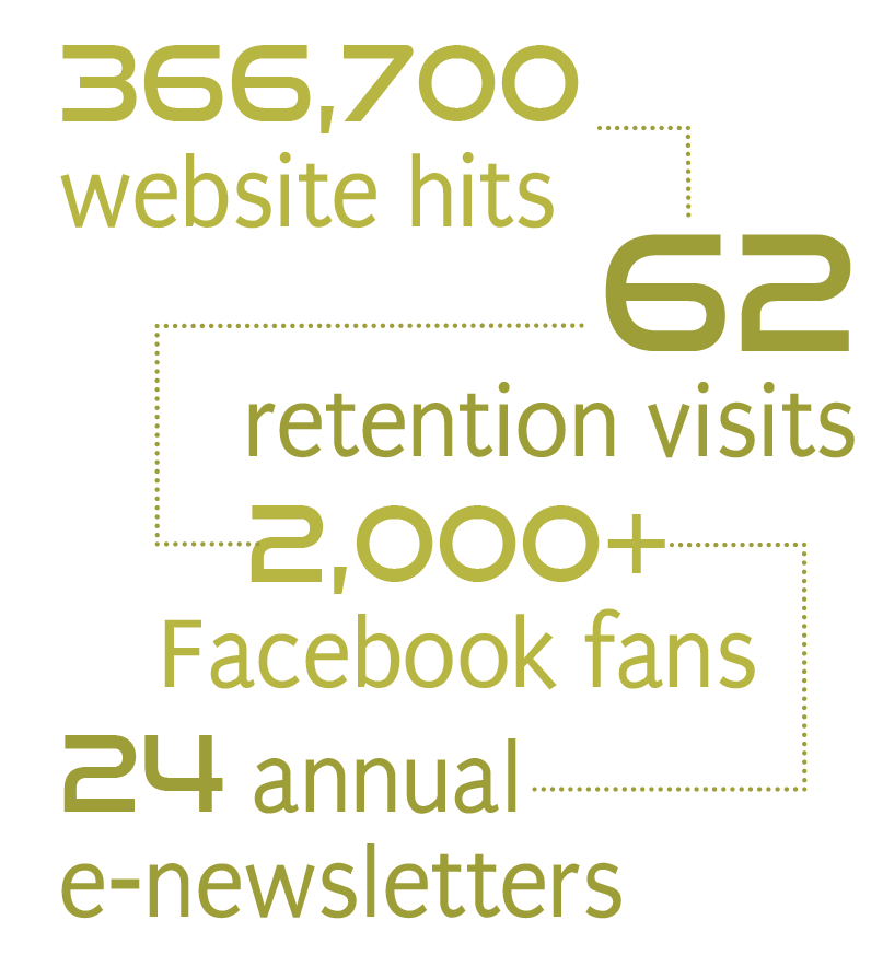 366, 700 website hits