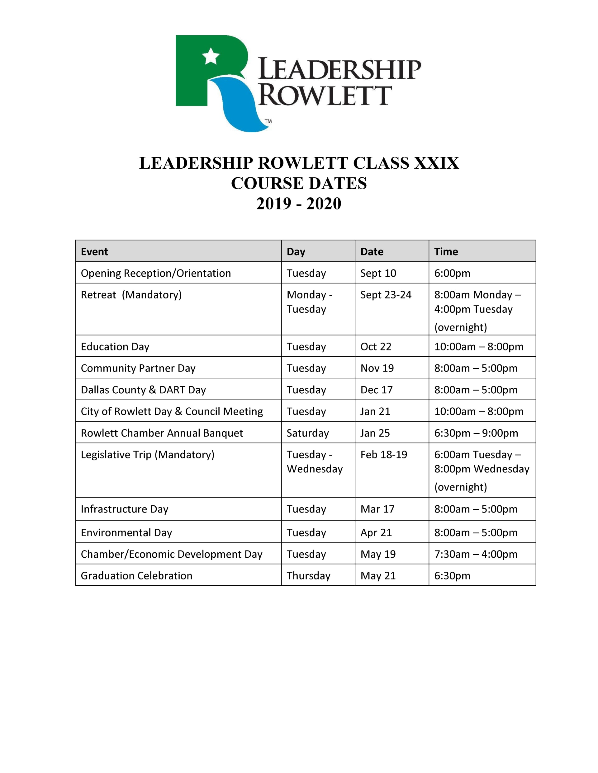 2019-2020 Leadership Rowlett Course Dates