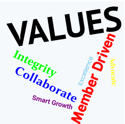Core Values of the Rowlett Chamber of Commerce