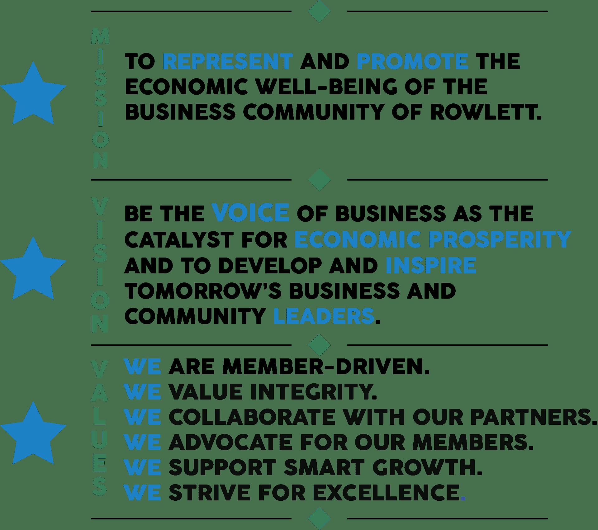Mission Vision Values