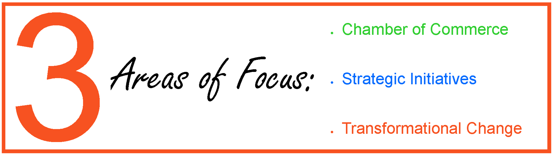 3-Areas-of-Focus.png