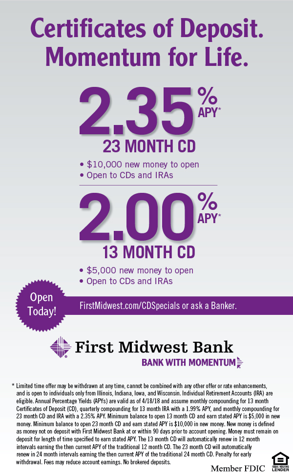 First Midwest Bank First Midwest Bank Certificates Of Deposit