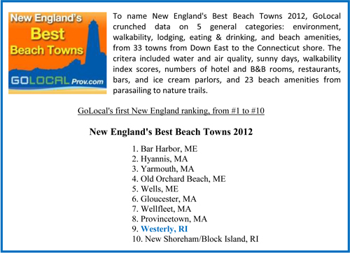 Top Beaches