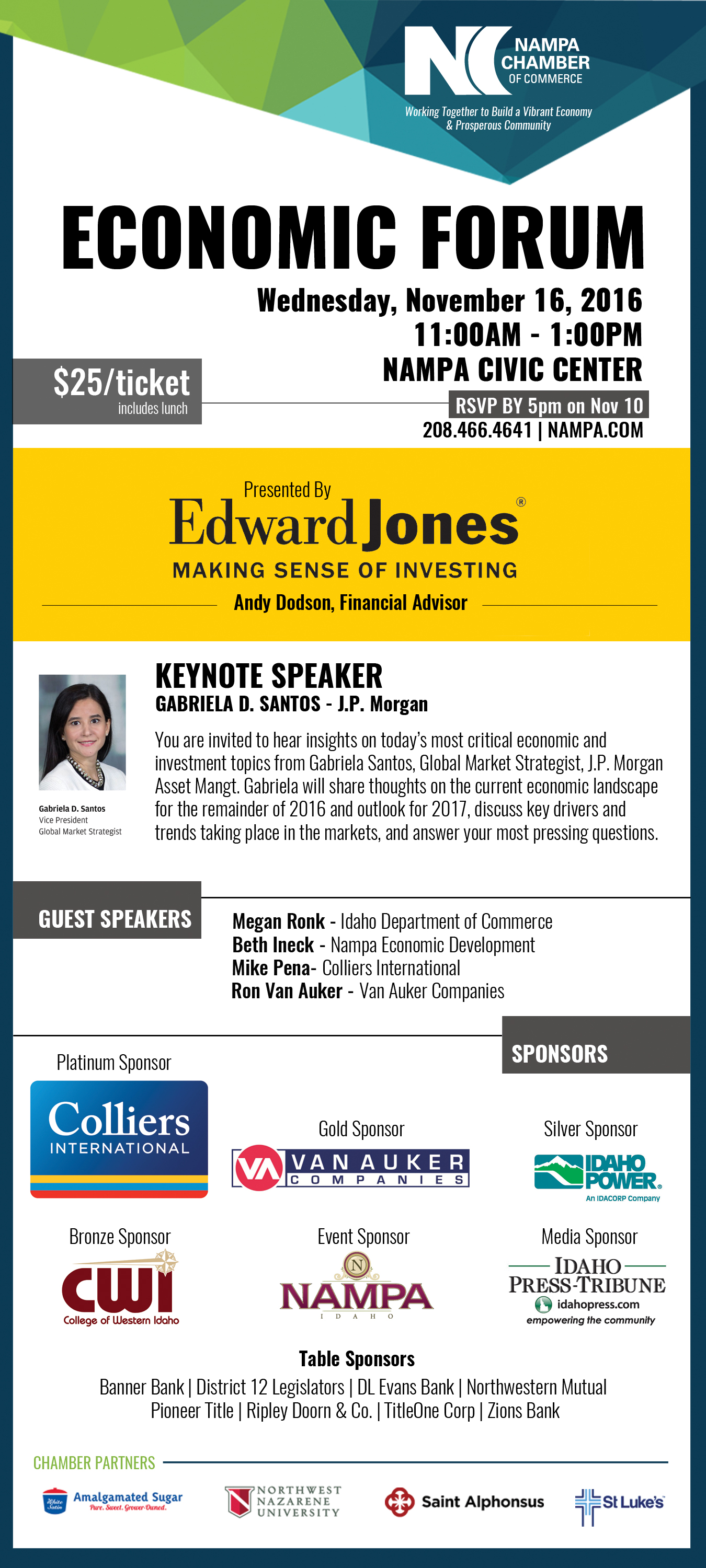 economic forum business in nampa treasure valley edward jones