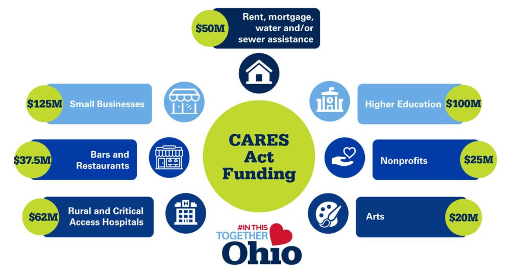 CARES_act_dollars_graphic_social-FB_(004)-w1500-w1015.jpg