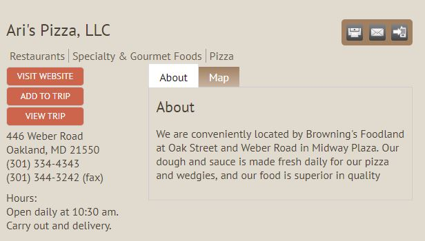 Ari's Pizza, LLC Basic Member Listing