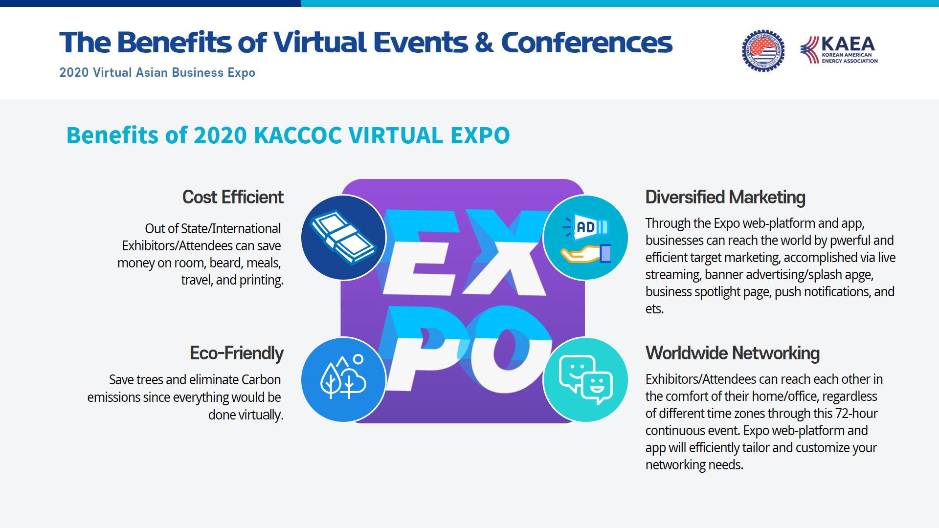 Benefits of Virtual Asian EXPO
