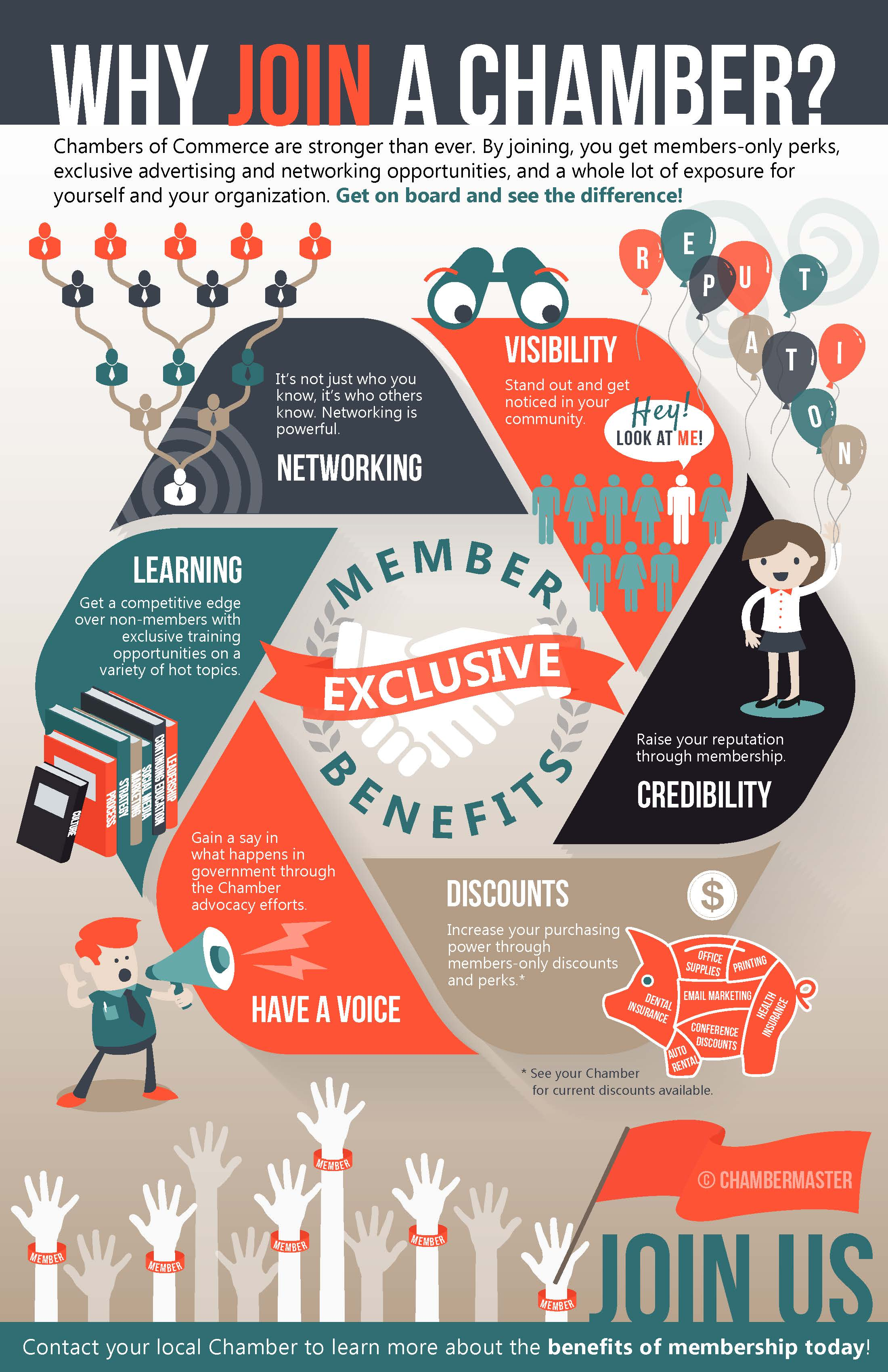 Why Join a Chamber? Infographic