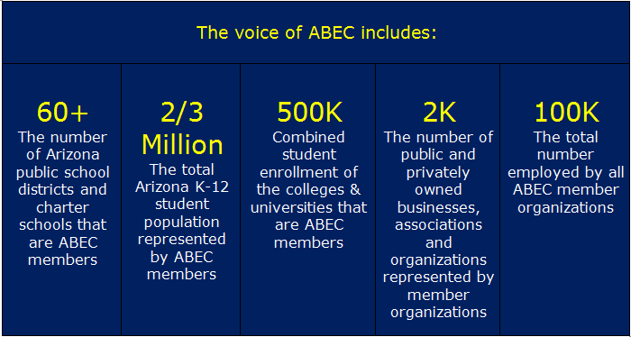 The voice of ABEC includes ...