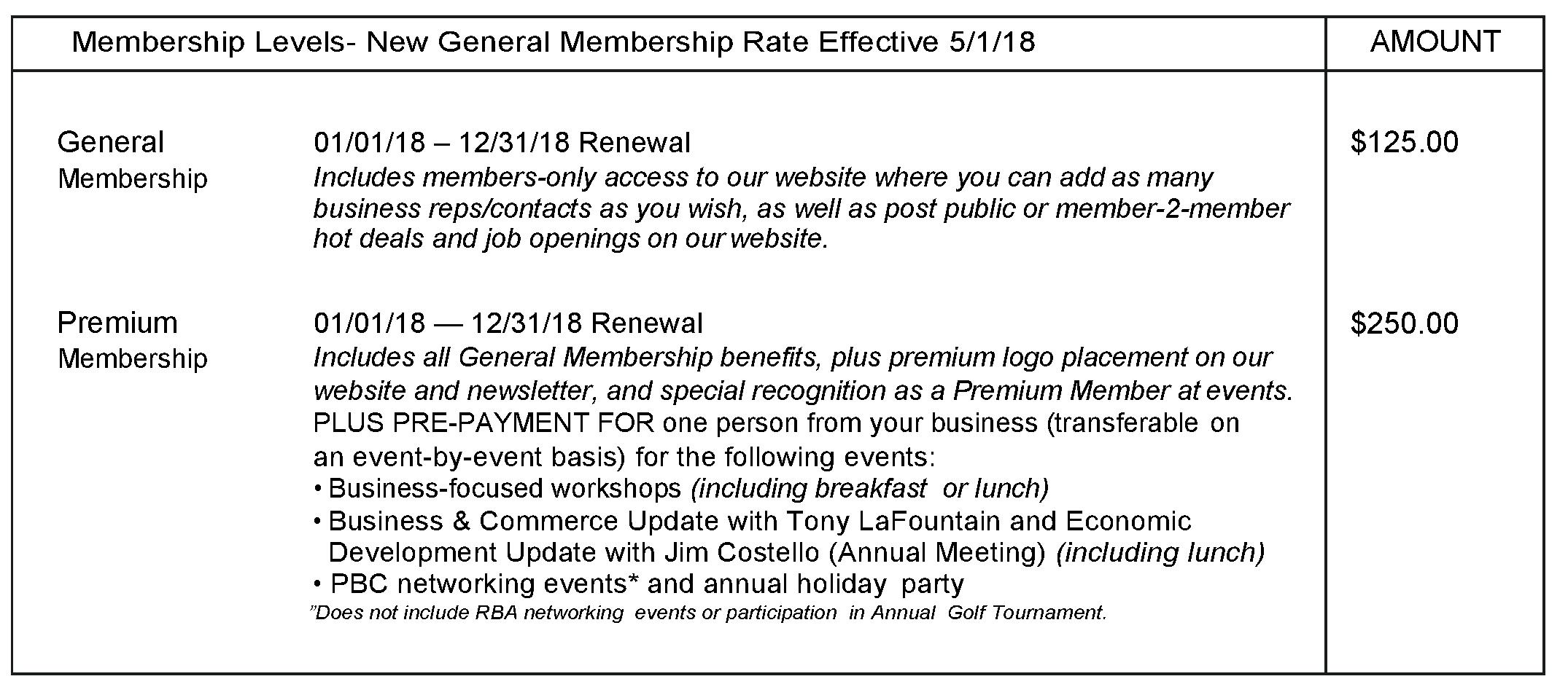 Renewal Rates Effective 5-1-2018