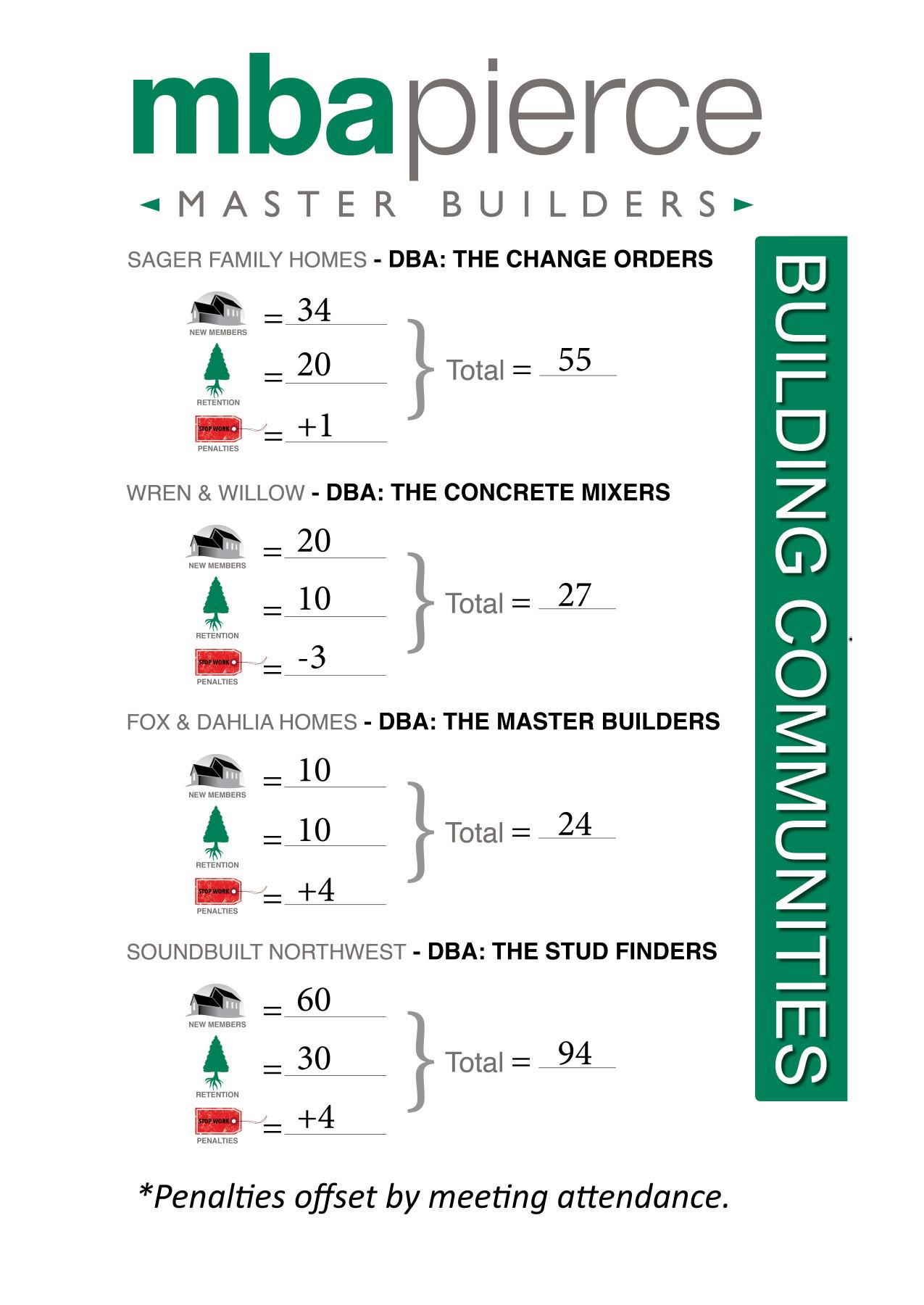 Building-CommunitiesContest3.06.17WEB-w1275.jpg