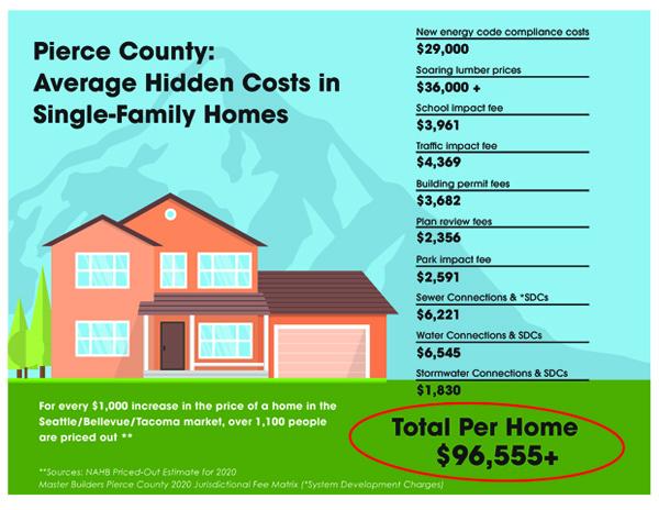 Hidden-Costs---Pierce-County-thumbnail.jpg