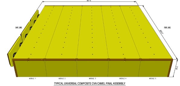 Rendering Composite CVN Camel