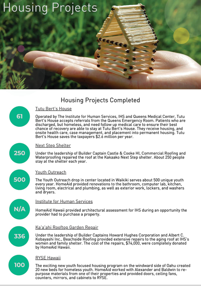 Housing-Projects-March-2018-BIA-Logo-1-w675.jpg