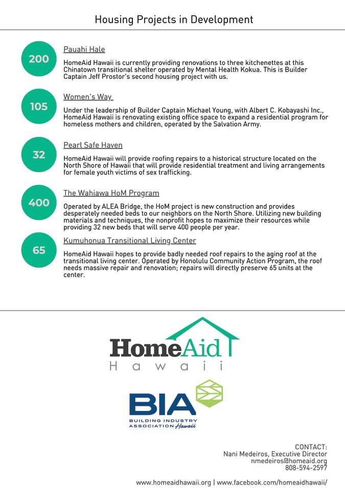 Housing-Projects-March-2018-BIA-Logo-2-w675.jpg