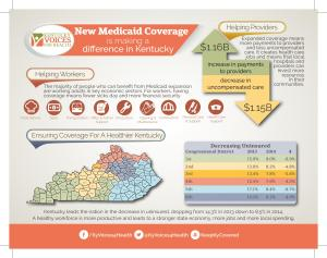 Medicaid_Enrollment_Infographic.jpg