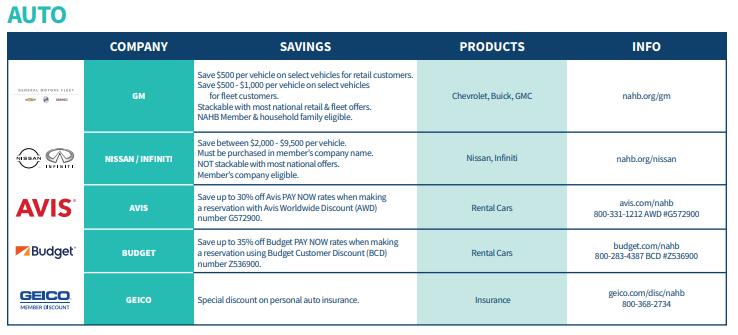NAHB-Discounts.PNG
