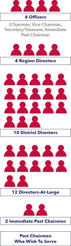 Leadership Member Graphic