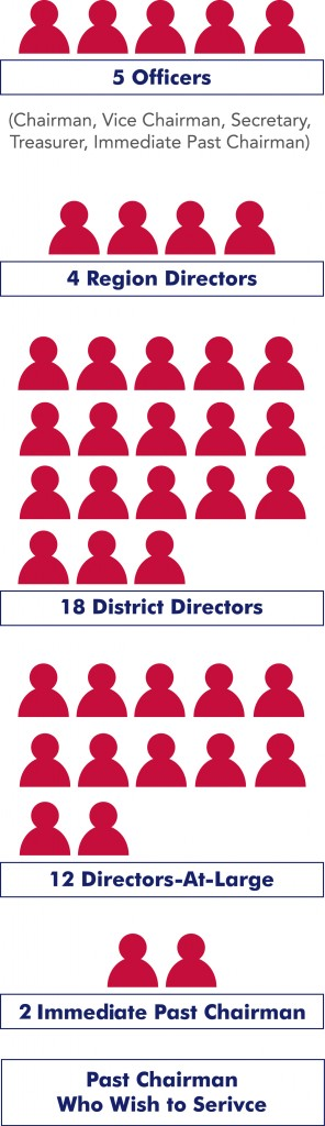 Leadership Member Graphic