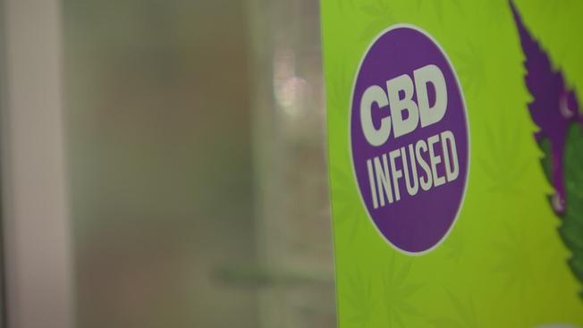 Convenience Stores Free to Sell CBD Products in Texas - Texas Food