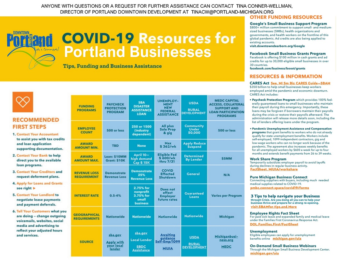 Biz.Resource.COVID Portland mi information facts tips