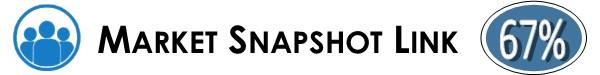 Market Snapshot Link