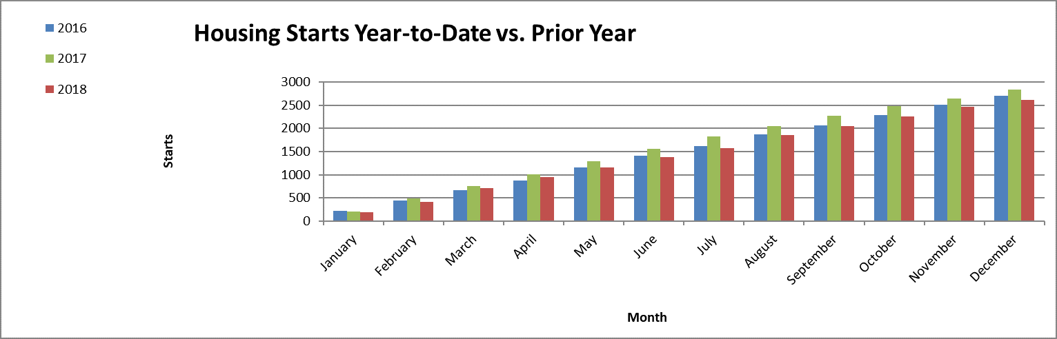 November-Graph-w700.png