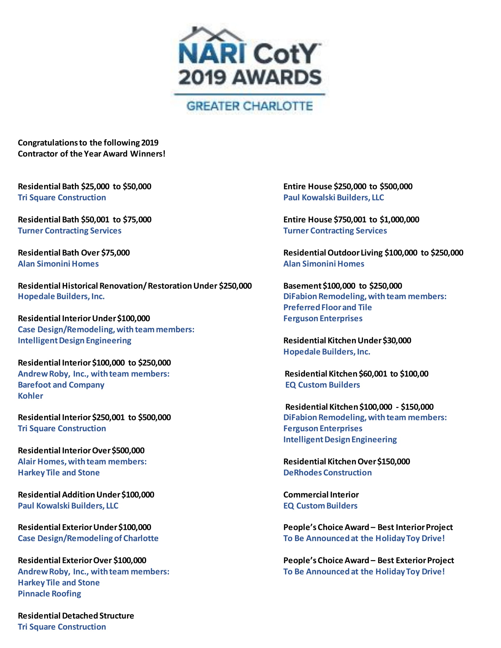 2019 COTY Award Winners By Category
