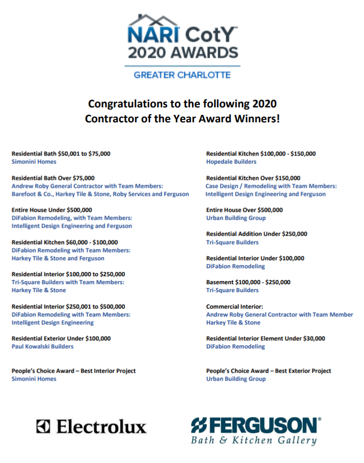 2020 COTY Award Winners By Category